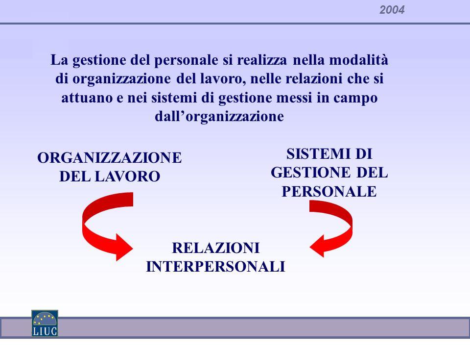 SISTEMI DI GESTIONE DEL PERSONALE ORGANIZZAZIONE DEL LAVORO