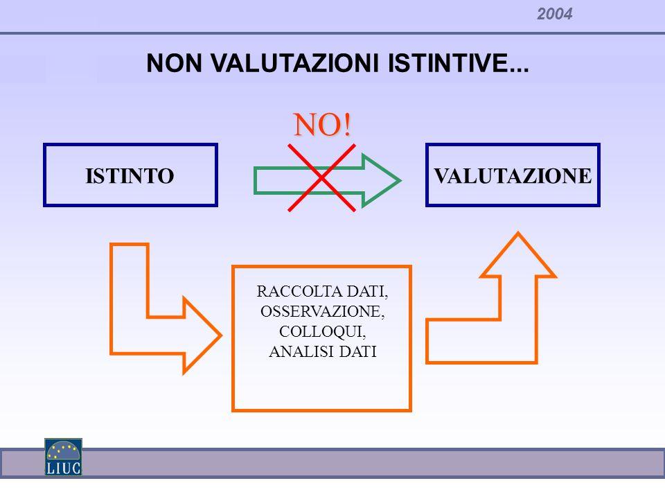 NON VALUTAZIONI ISTINTIVE...