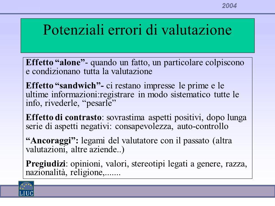 Potenziali errori di valutazione