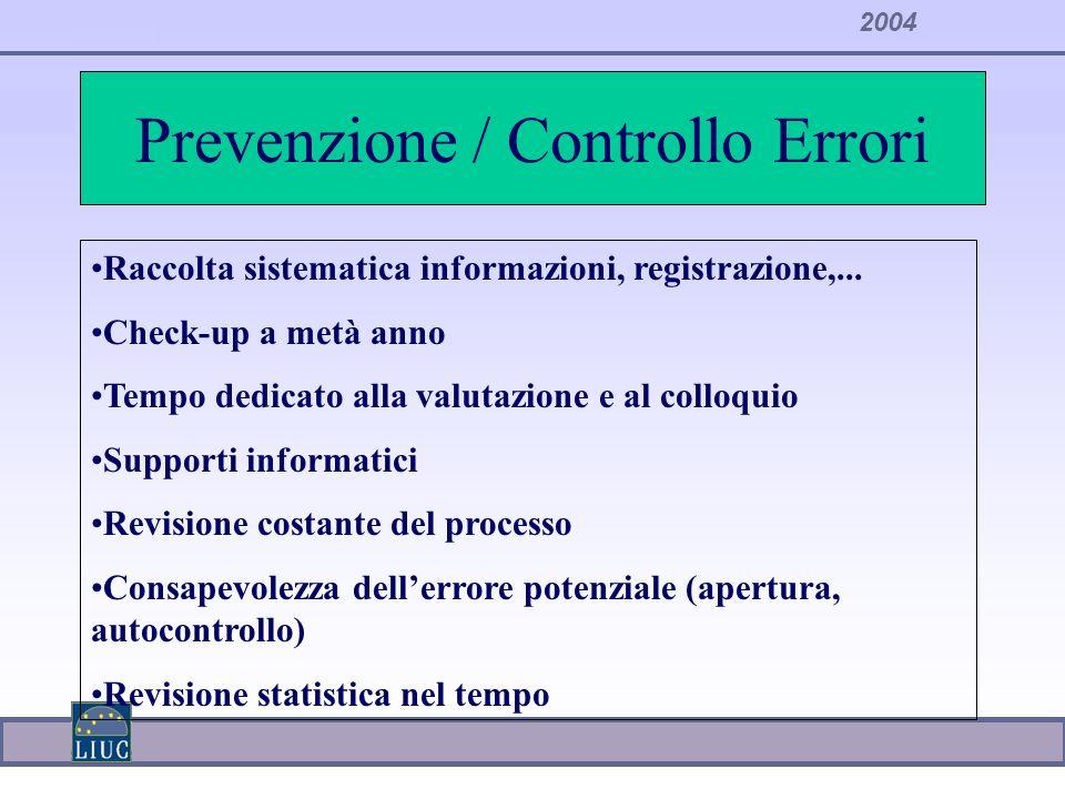 Prevenzione / Controllo Errori