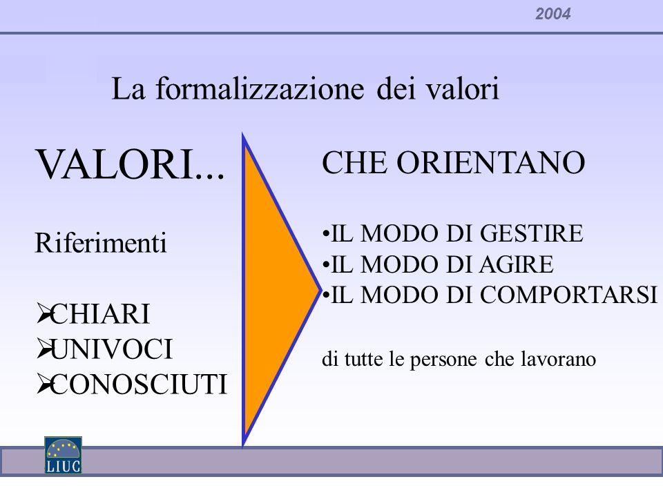 La formalizzazione dei valori