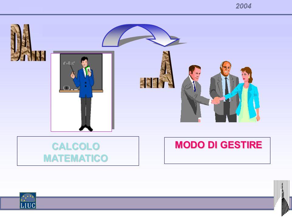DA... ...A MODO DI GESTIRE CALCOLO MATEMATICO