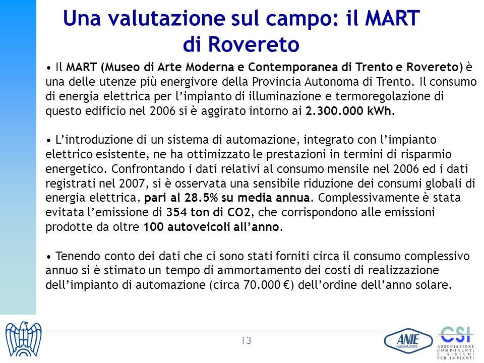 Una valutazione sul campo: il MART di Rovereto