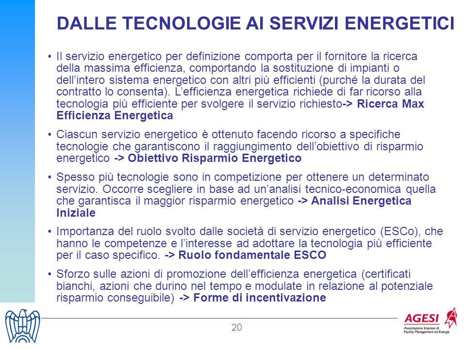 DALLE TECNOLOGIE AI SERVIZI ENERGETICI