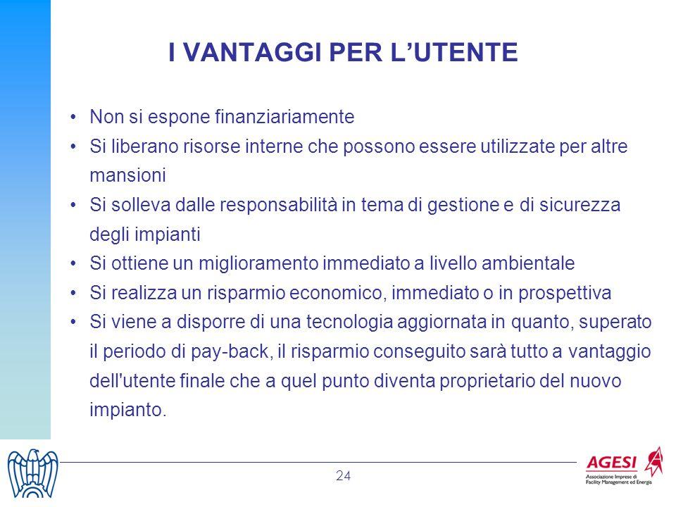 I VANTAGGI PER L'UTENTE