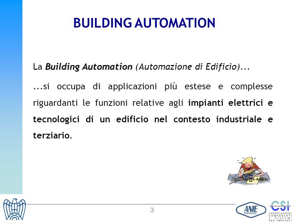 BUILDING AUTOMATION La Building Automation (Automazione di Edificio)...