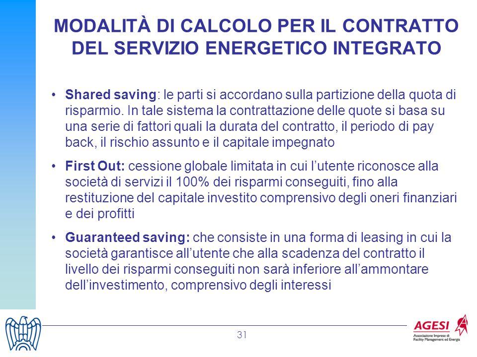 MODALITÀ DI CALCOLO PER IL CONTRATTO DEL SERVIZIO ENERGETICO INTEGRATO