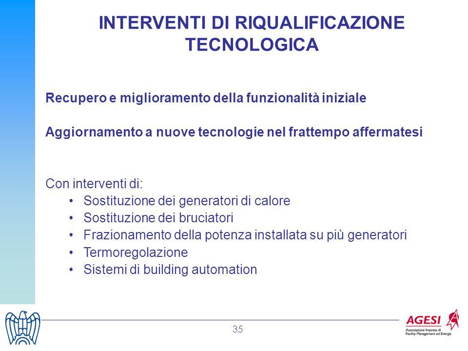 INTERVENTI DI RIQUALIFICAZIONE TECNOLOGICA