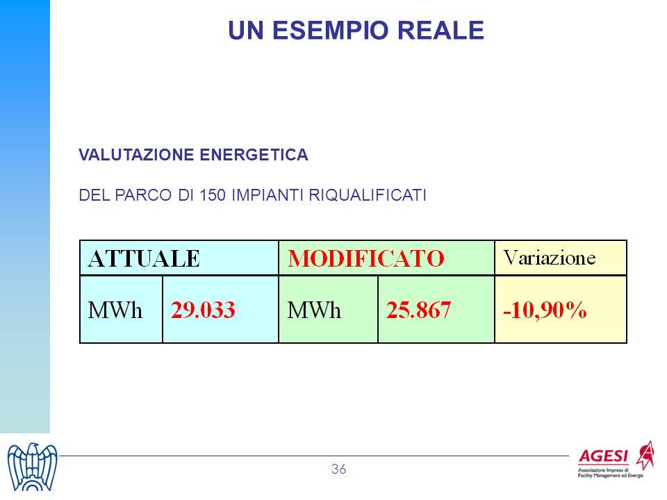 UN ESEMPIO REALE VALUTAZIONE ENERGETICA DEL PARCO DI 150 IMPIANTI RIQUALIFICATI