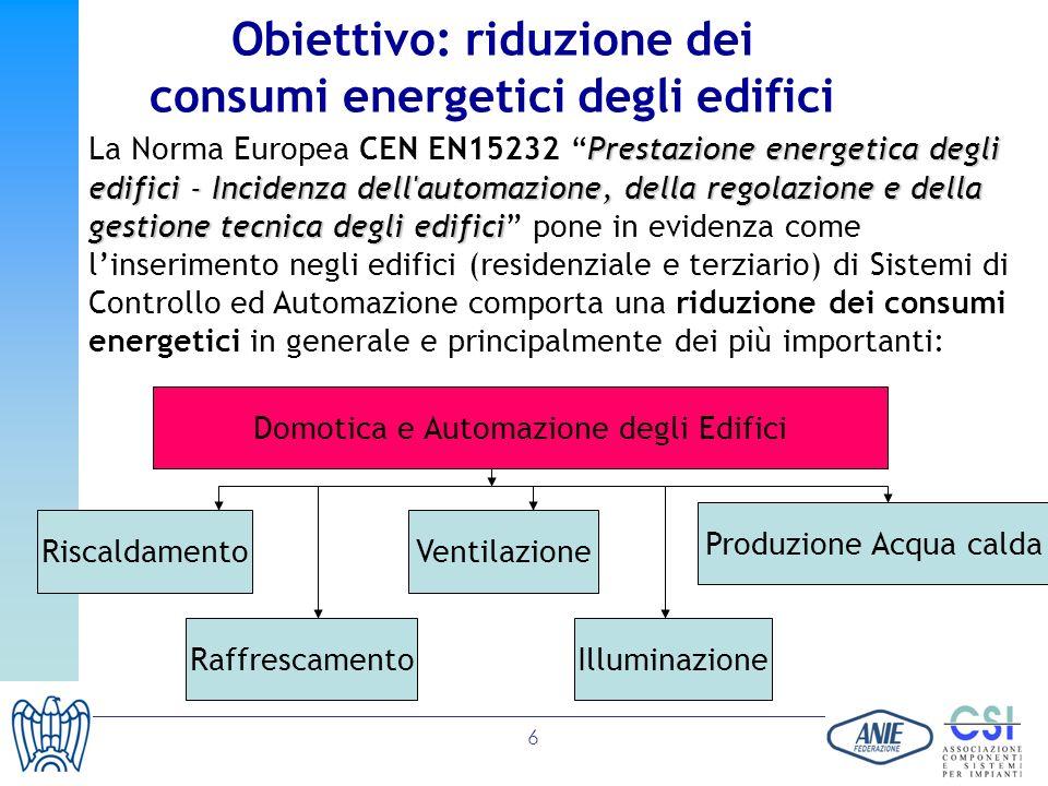 Obiettivo: riduzione dei consumi energetici degli edifici