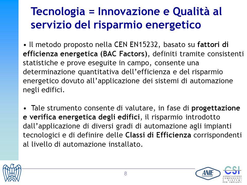 Tecnologia = Innovazione e Qualità al servizio del risparmio energetico