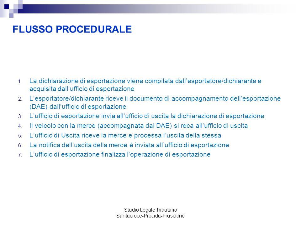 Studio Legale Tributario Santacroce-Procida-Fruscione