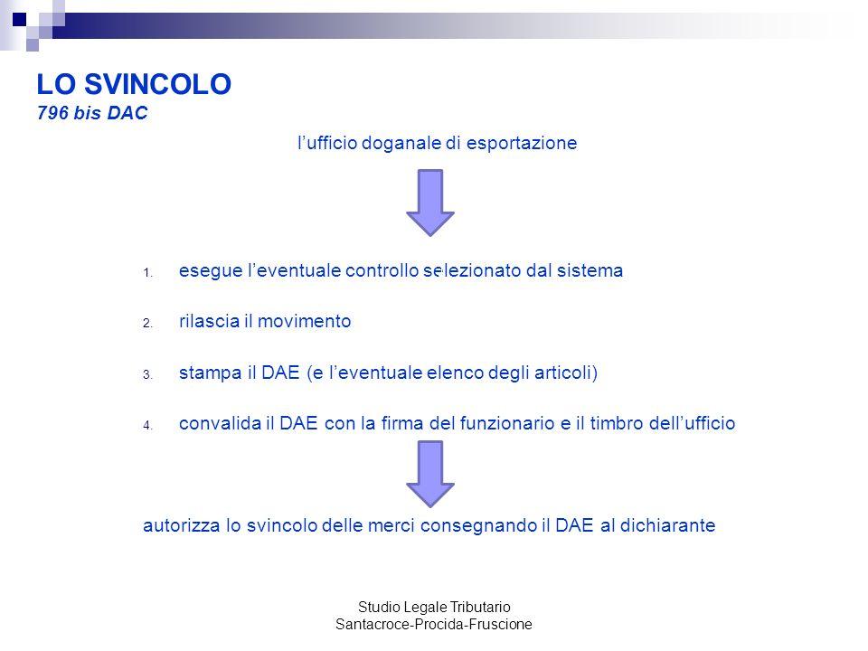 LO SVINCOLO 796 bis DAC l'ufficio doganale di esportazione