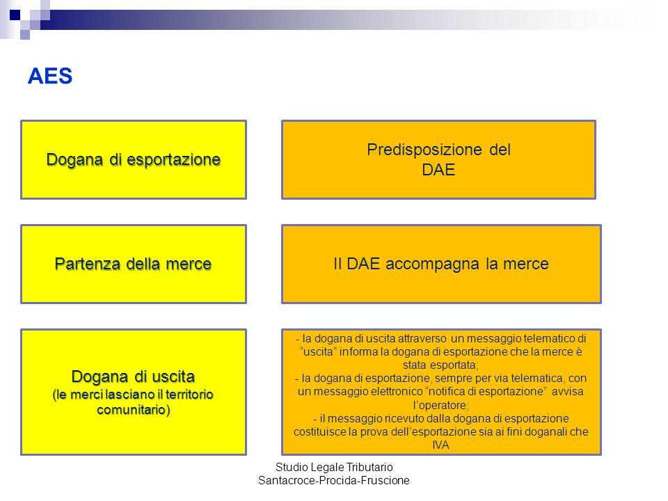 AES Dogana di esportazione Predisposizione del DAE