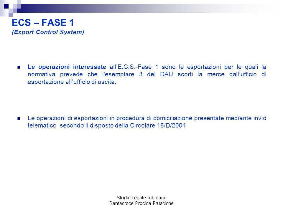 ECS – FASE 1 (Export Control System)