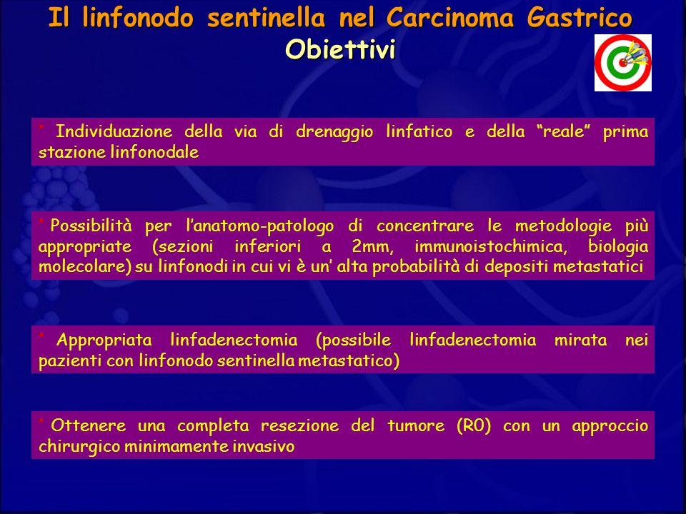 Il linfonodo sentinella nel Carcinoma Gastrico Obiettivi