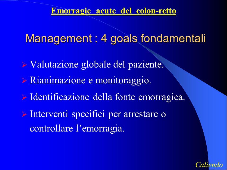 Management : 4 goals fondamentali