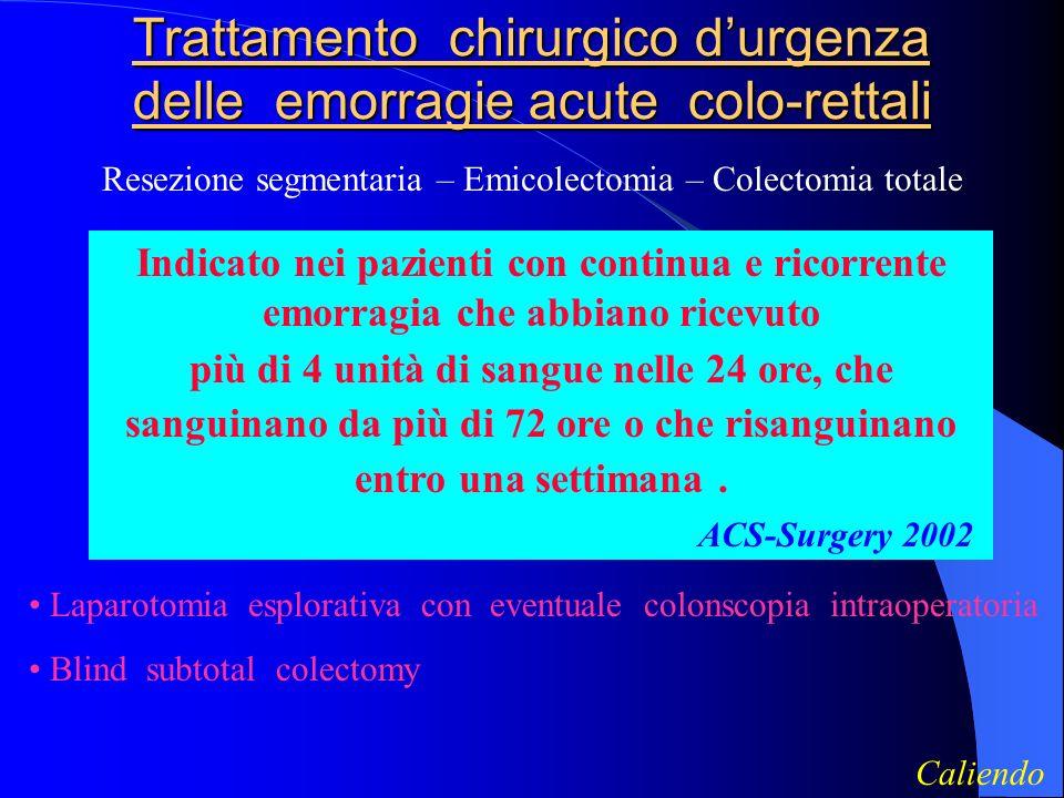 Trattamento chirurgico d'urgenza delle emorragie acute colo-rettali