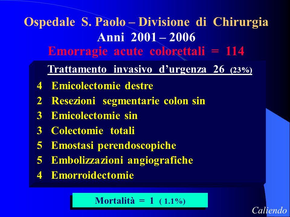 Ospedale S. Paolo – Divisione di Chirurgia Anni 2001 – 2006