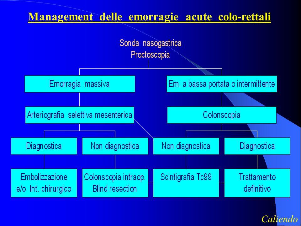 Management delle emorragie acute colo-rettali