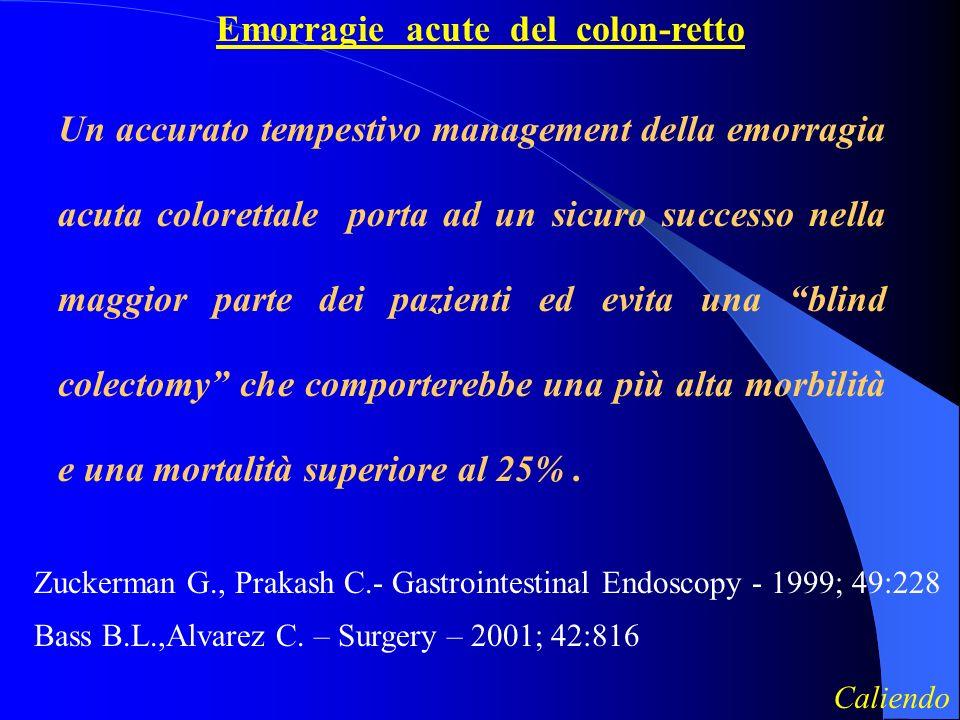 Emorragie acute del colon-retto