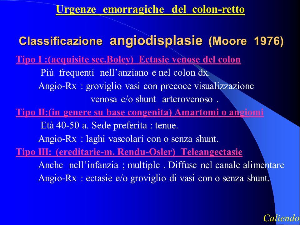 Classificazione angiodisplasie (Moore 1976)