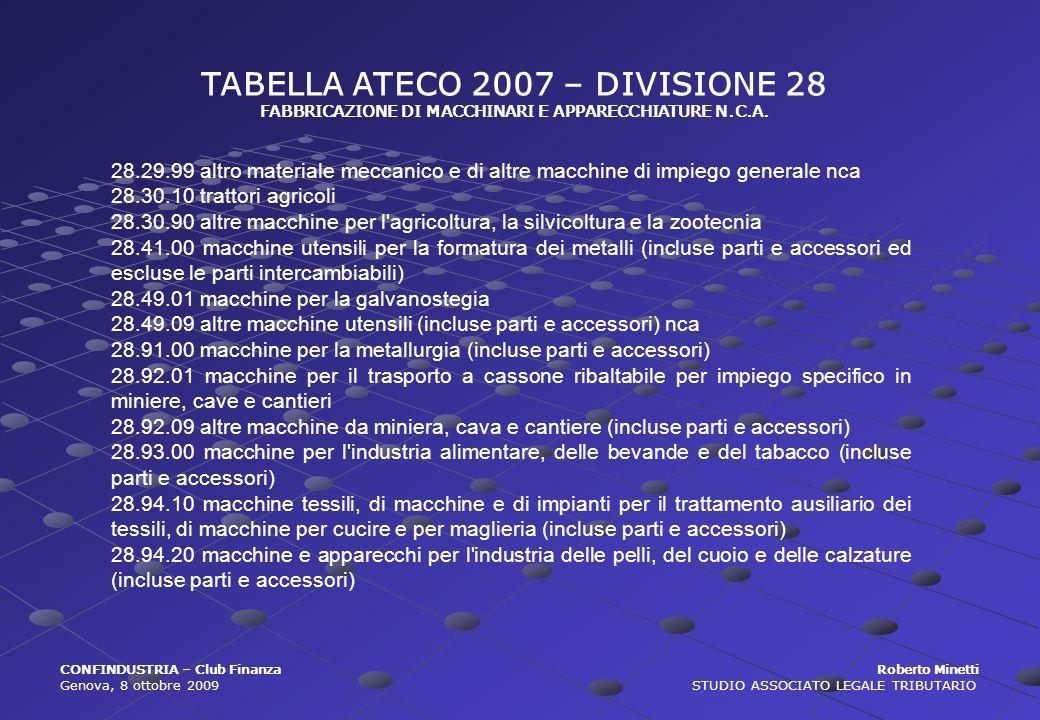 TABELLA ATECO 2007 – DIVISIONE 28