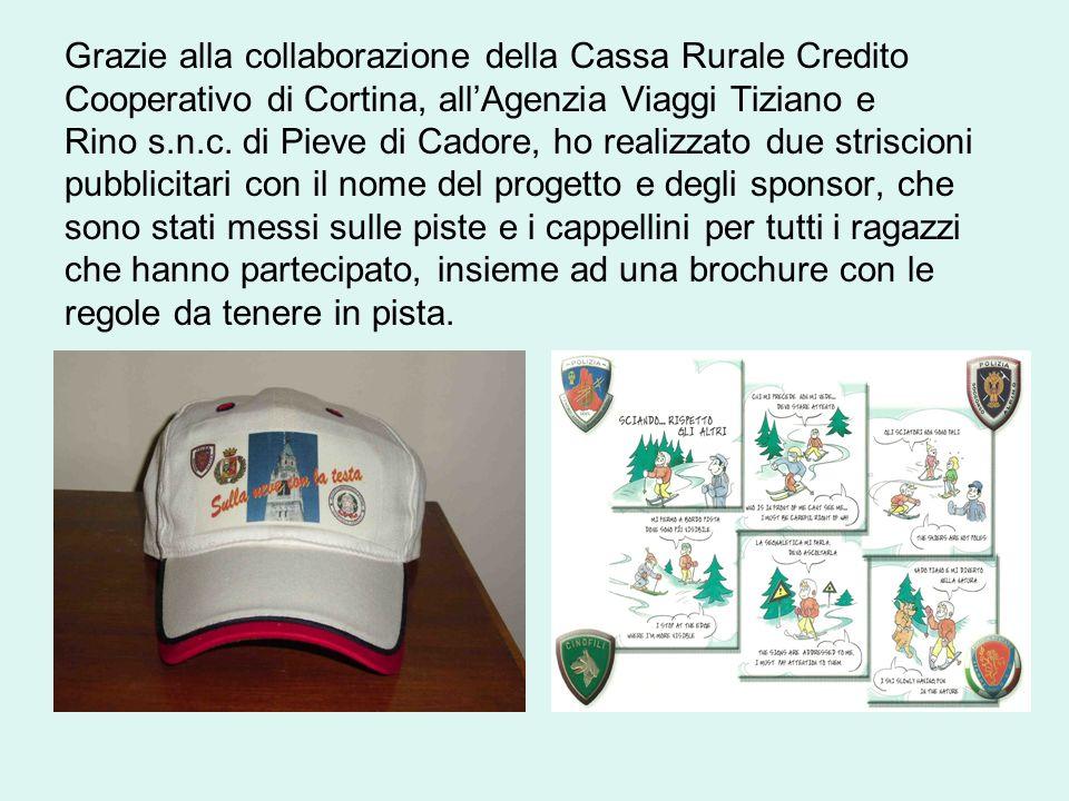 Grazie alla collaborazione della Cassa Rurale Credito Cooperativo di Cortina, all'Agenzia Viaggi Tiziano e Rino s.n.c.