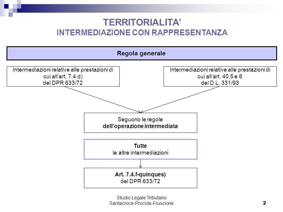 INTERMEDIAZIONE CON RAPPRESENTANZA dell'operazione intermediata
