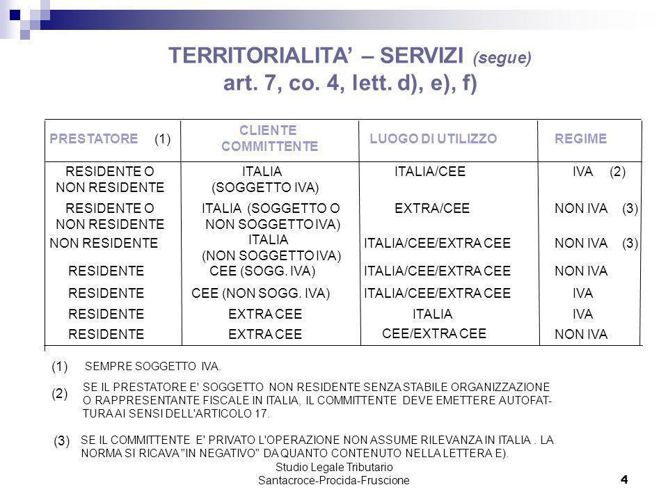 TERRITORIALITA' – SERVIZI (segue)