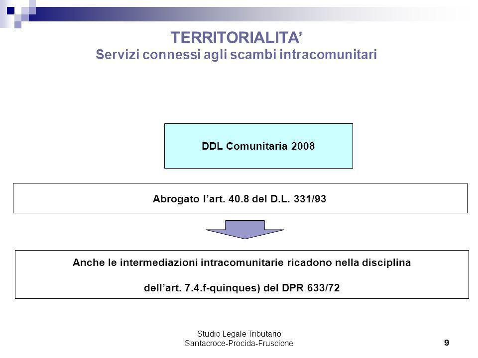 TERRITORIALITA' Servizi connessi agli scambi intracomunitari