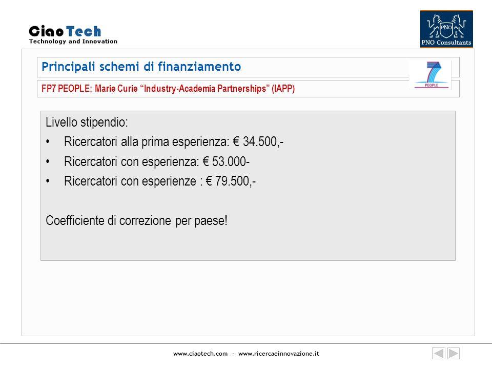 Ricercatori alla prima esperienza: € 34.500,-