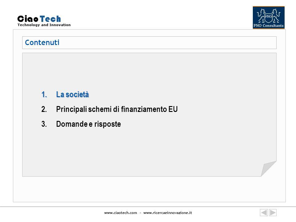 Principali schemi di finanziamento EU Domande e risposte