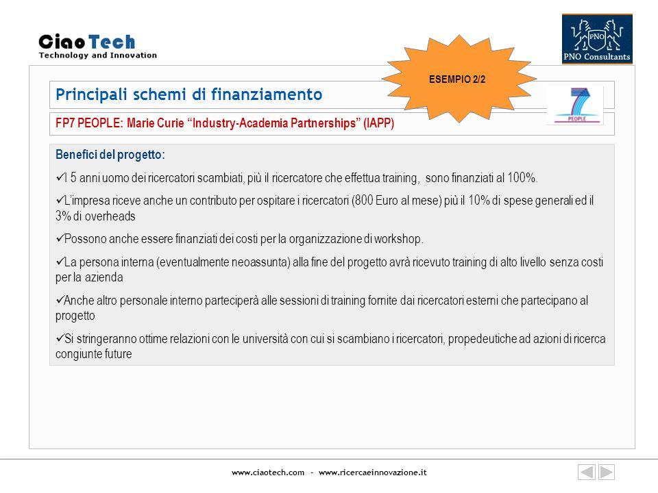 Principali schemi di finanziamento