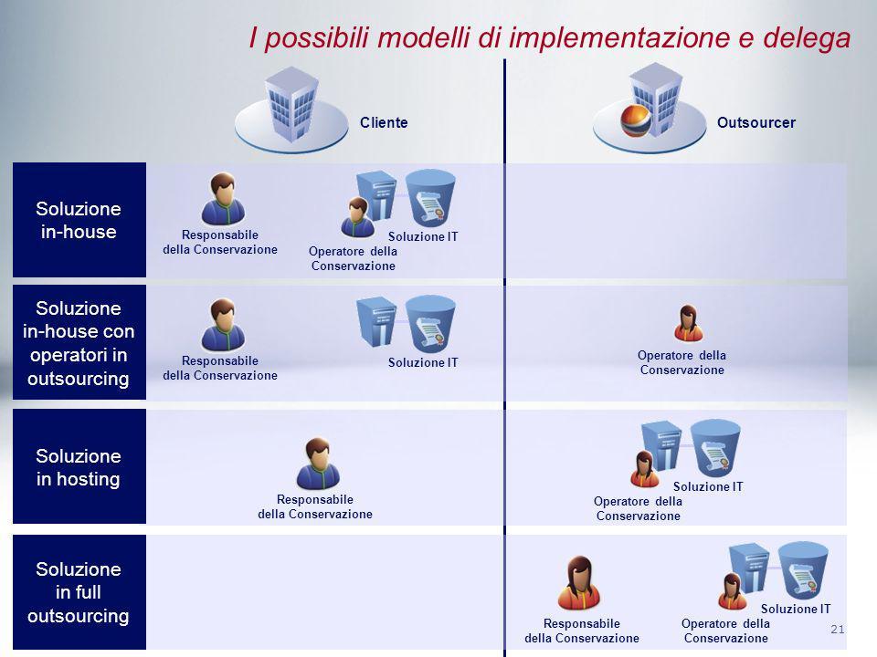 I possibili modelli di implementazione e delega