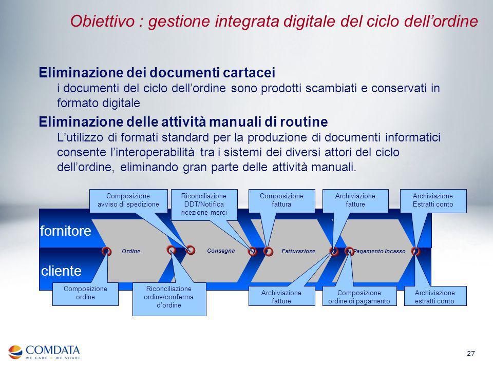Obiettivo : gestione integrata digitale del ciclo dell'ordine