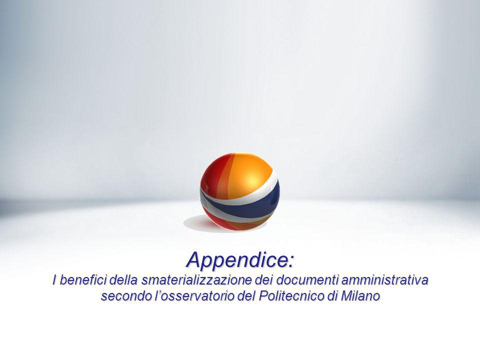 Appendice: I benefici della smaterializzazione dei documenti amministrativa secondo l'osservatorio del Politecnico di Milano