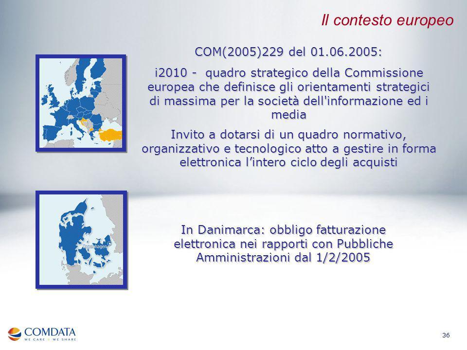Il contesto europeo COM(2005)229 del 01.06.2005: