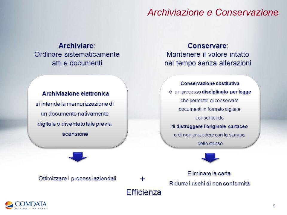 Archiviazione e Conservazione