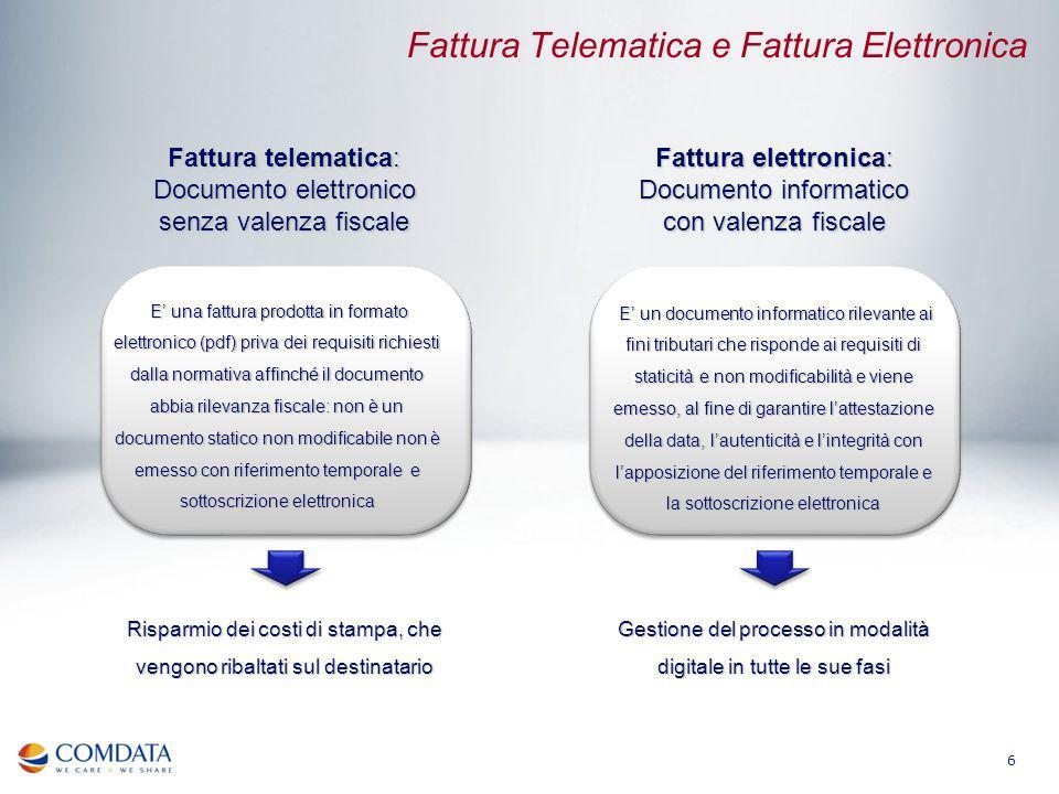 Fattura Telematica e Fattura Elettronica