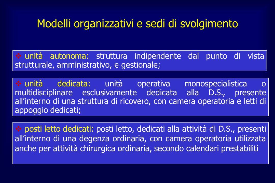 Modelli organizzativi e sedi di svolgimento