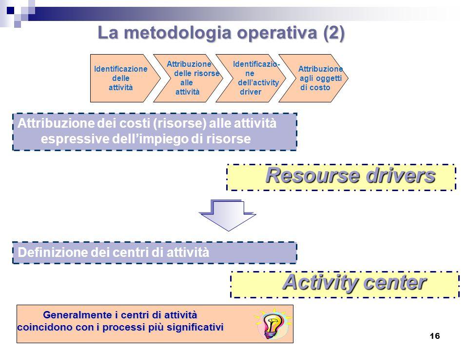 La metodologia operativa (2)