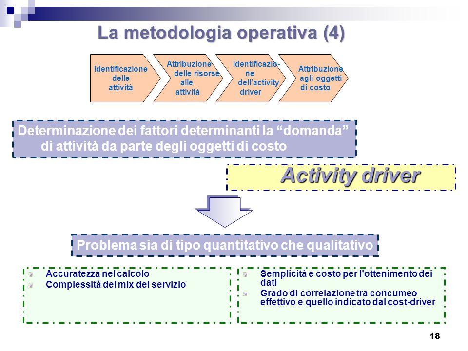 La metodologia operativa (4)