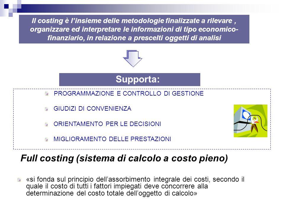 Full costing (sistema di calcolo a costo pieno)