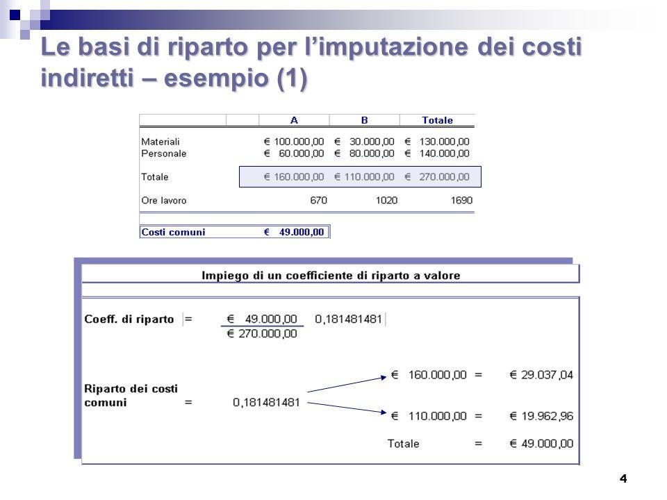 Le basi di riparto per l'imputazione dei costi indiretti – esempio (1)