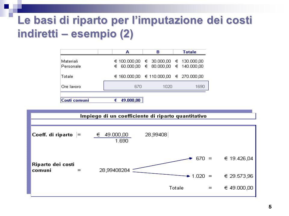 Le basi di riparto per l'imputazione dei costi indiretti – esempio (2)