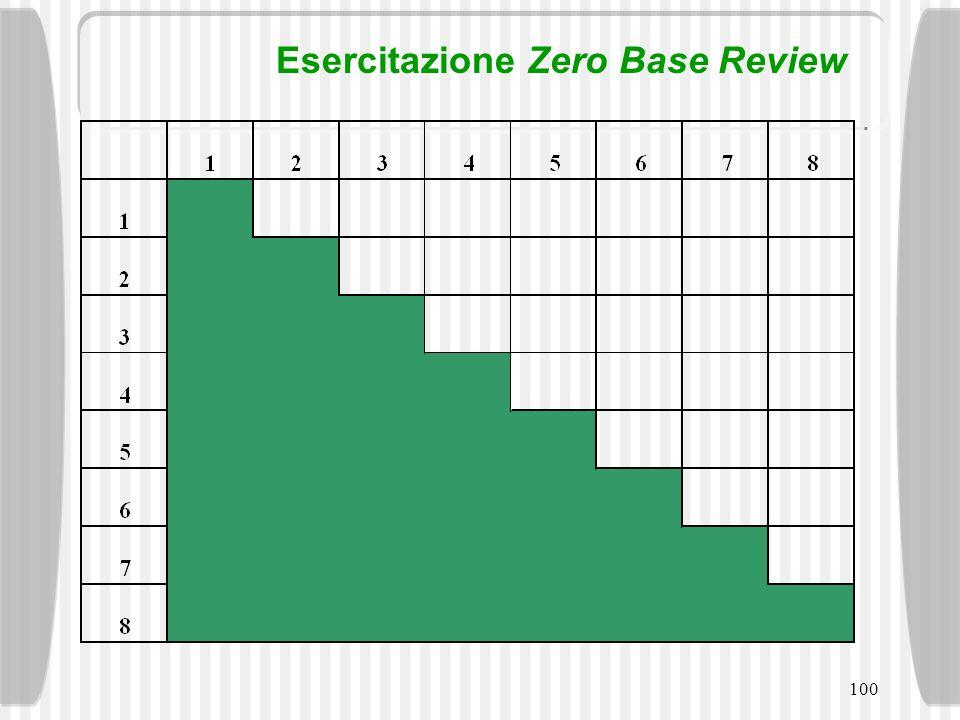 Esercitazione Zero Base Review