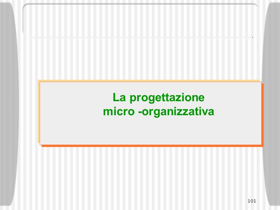 La progettazione micro -organizzativa