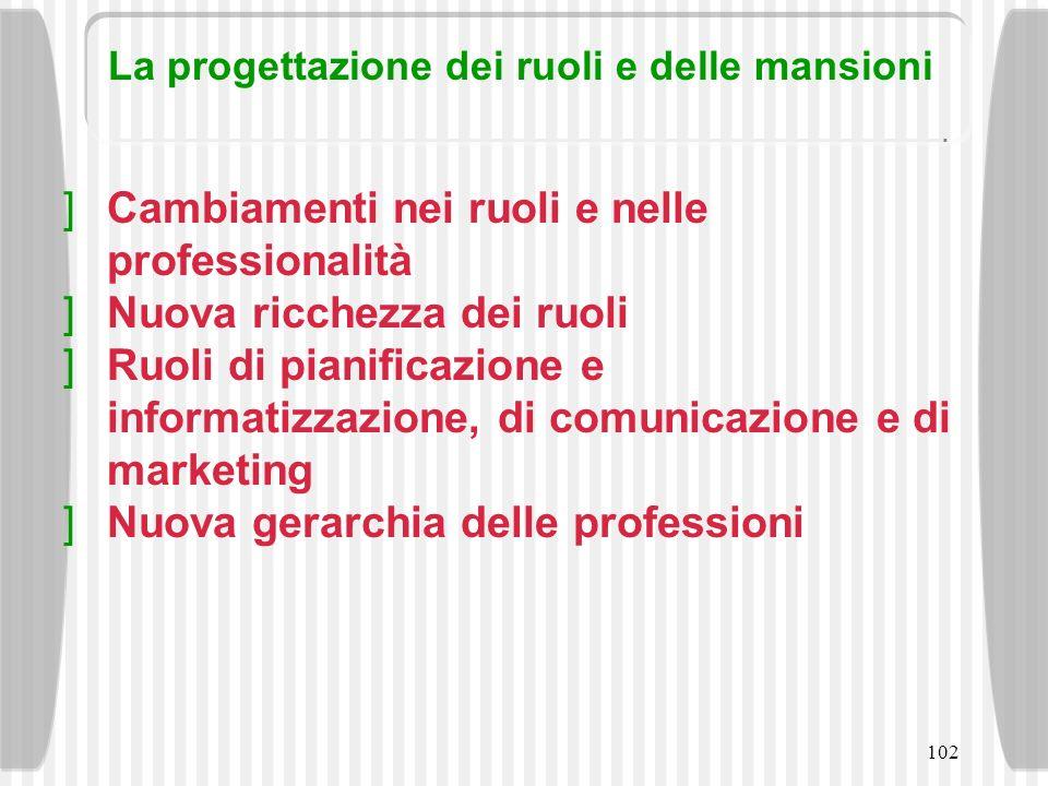Cambiamenti nei ruoli e nelle professionalità