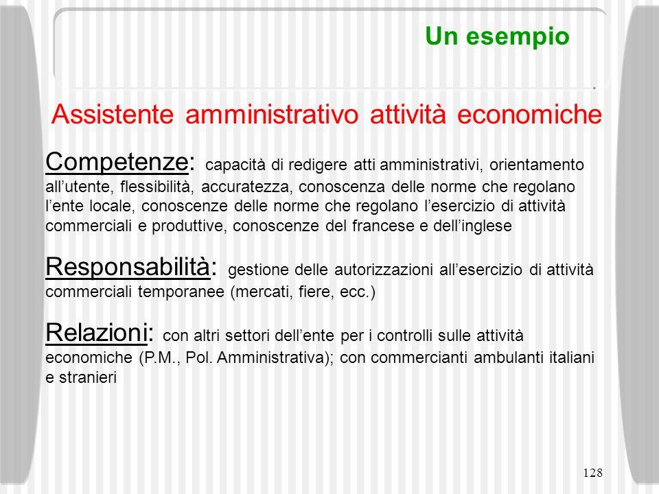 Assistente amministrativo attività economiche